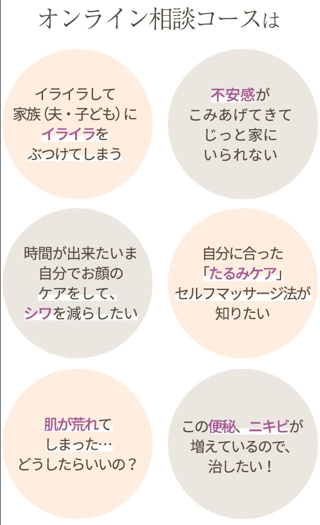 オンライン相談コース
